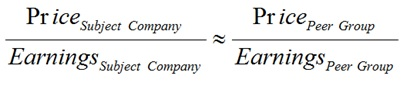 price earnings 1