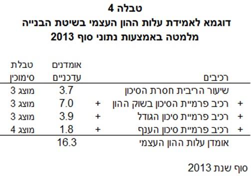 %d7%90%d7%a0%d7%9c%d7%99%d7%a1%d7%98-%d7%9e%d7%a0%d7%99%d7%95%d7%aa-11