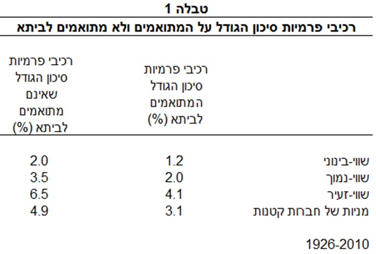 %d7%90%d7%a0%d7%9c%d7%99%d7%a1%d7%98-%d7%9e%d7%a0%d7%99%d7%95%d7%aa-2