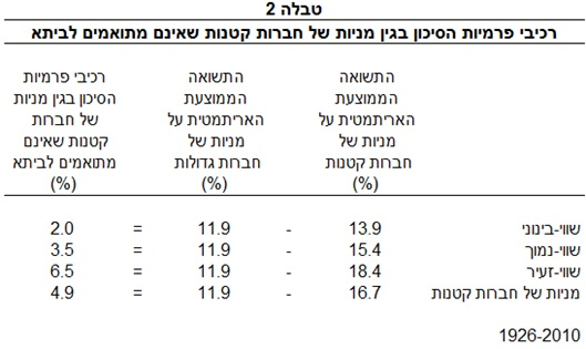 %d7%90%d7%a0%d7%9c%d7%99%d7%a1%d7%98-%d7%9e%d7%a0%d7%99%d7%95%d7%aa-3