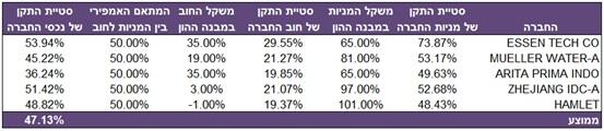 %d7%a0%d7%aa%d7%a0%d7%90%d7%9c-4