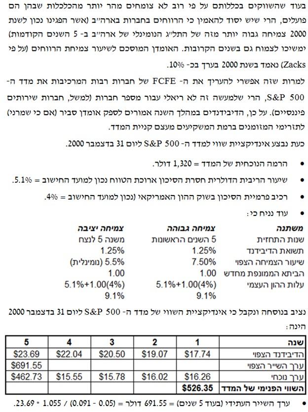 %d7%90%d7%99%d7%a0%d7%93%d7%99%d7%a7%d7%a6%d7%99%d7%95%d7%aa-%d7%a9%d7%95%d7%95%d7%99-1