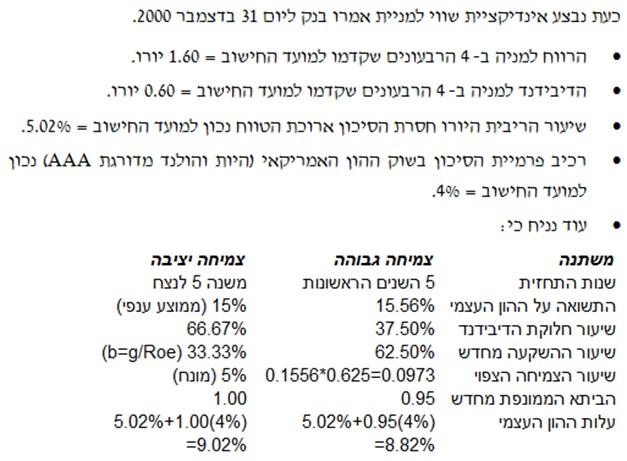 %d7%a7%d7%9c%d7%9e%d7%a0%d7%95%d7%91%d7%99%d7%a5-5