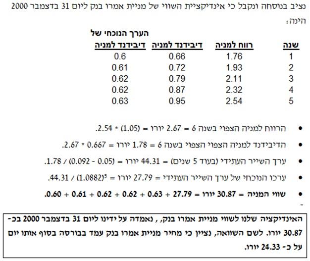 %d7%a7%d7%9c%d7%9e%d7%a0%d7%95%d7%91%d7%99%d7%a5-6