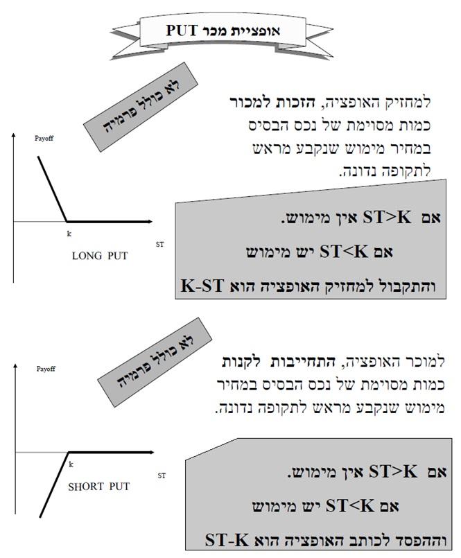 מודלים פיננסים ואינפלציונים 2